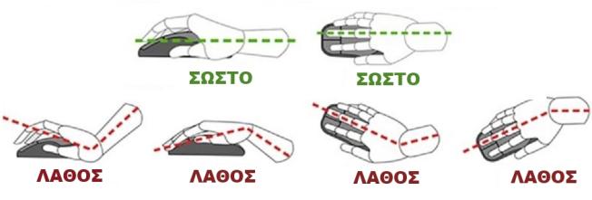 mouse-handlinggr